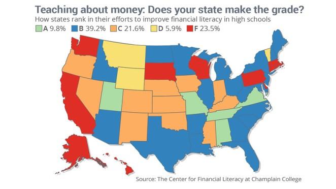 State Rankings Financial Literacy
